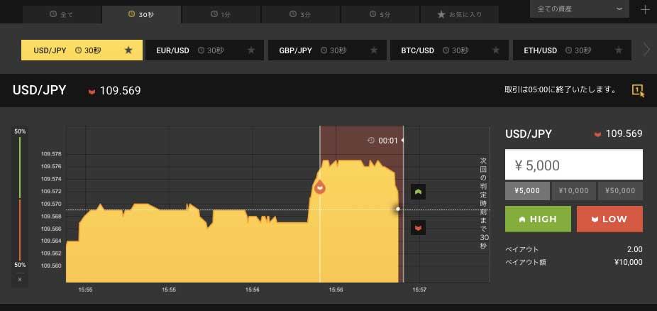 30秒経過の直前に一気にチャートがLOW方向へ