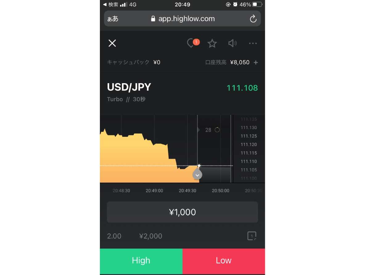 スマホ版ハイローオーストラリアで、USD/JPYに下向きトレンドを発見